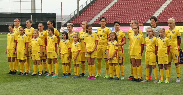 Lotul României pentru Turneul celor 4 Națiuni, găzduit de China