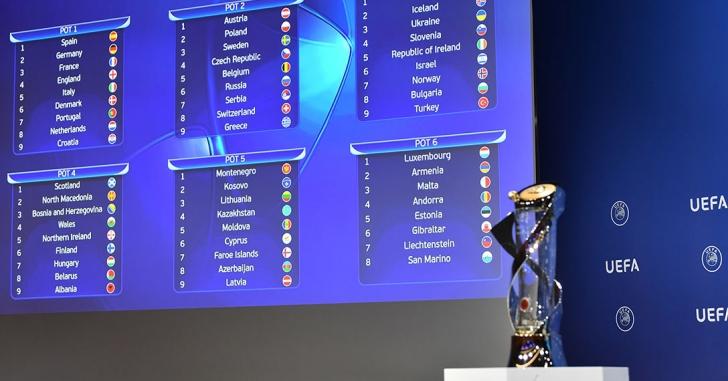 S-au tras la sorți preliminariile EURO U21 din 2023, găzduit de România și Georgia