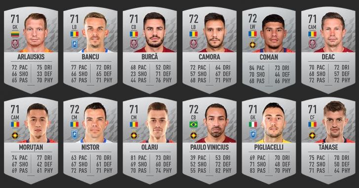EA SPORTS FIFA 22 prezintă cei mai bine cotați 12 fotbaliști din Liga I